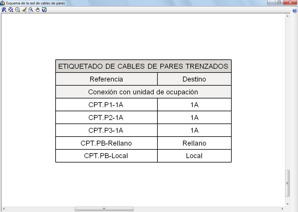 ... de cables de la instalación de la ICT en esquemas de principio